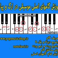 آموزش گامها در  پیانو و ارگ